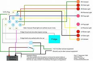 Trailer Electrics Wiring Diagram Uk
