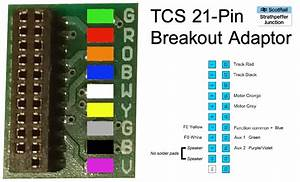 Tcs 21-pin Breakout Adaptor Pinout  U0026 Wiring Diagram - Strathpeffer Junction