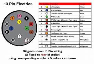 Trailer Socket Wiring Diagram 7 Pins