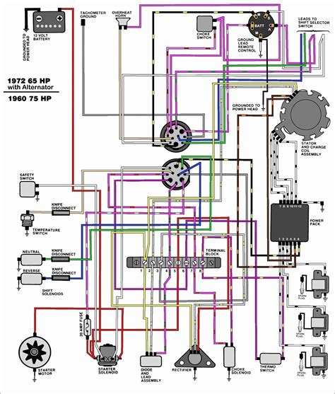 evinrude ignition switch wiring diagram  wiring diagram