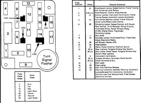 Where Can Find Printout Mercury Grand