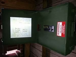 Military Spider Distribution Box