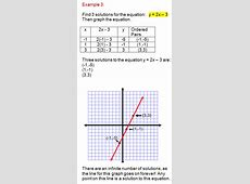 Learn how to graph a linear equation using a table of