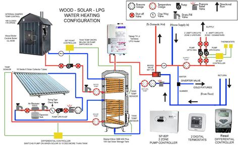 boiler loop piping diagram hydronic floor boiler free