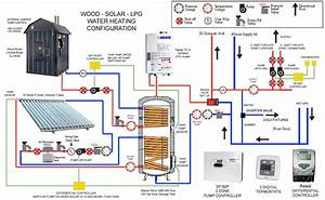 Hot Water Boiler Piping  Hot  Free Engine Image For User