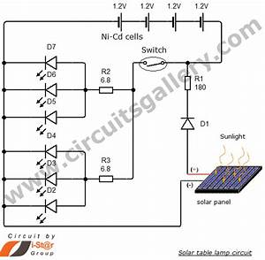ke lights wiring diagram ford bronco fuse box diagram With led trailer light wiring diagram likewise led pod light wiring diagram