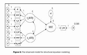 An Analysis for Measure of Effectiveness of an Unmanned ...
