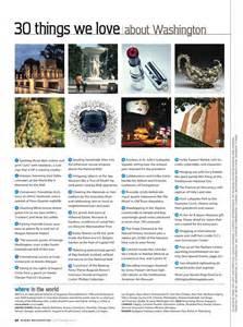 Vacation Packing List Washington DC