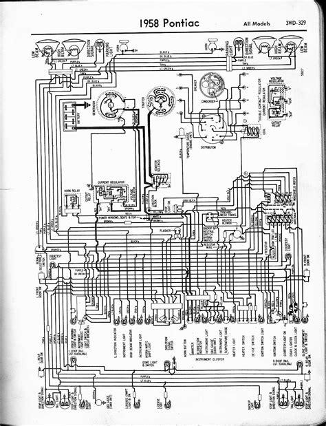 Pontiac Wiring