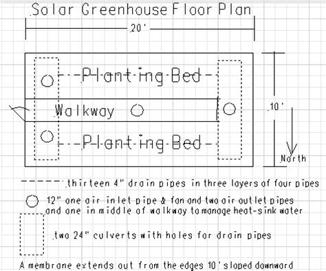 green house floor plans solar greenhouses