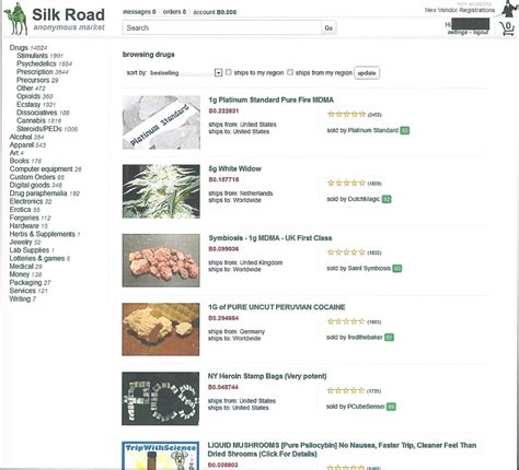 Market Website by Silk Road 2 0 What Illegal Items And Services Did The