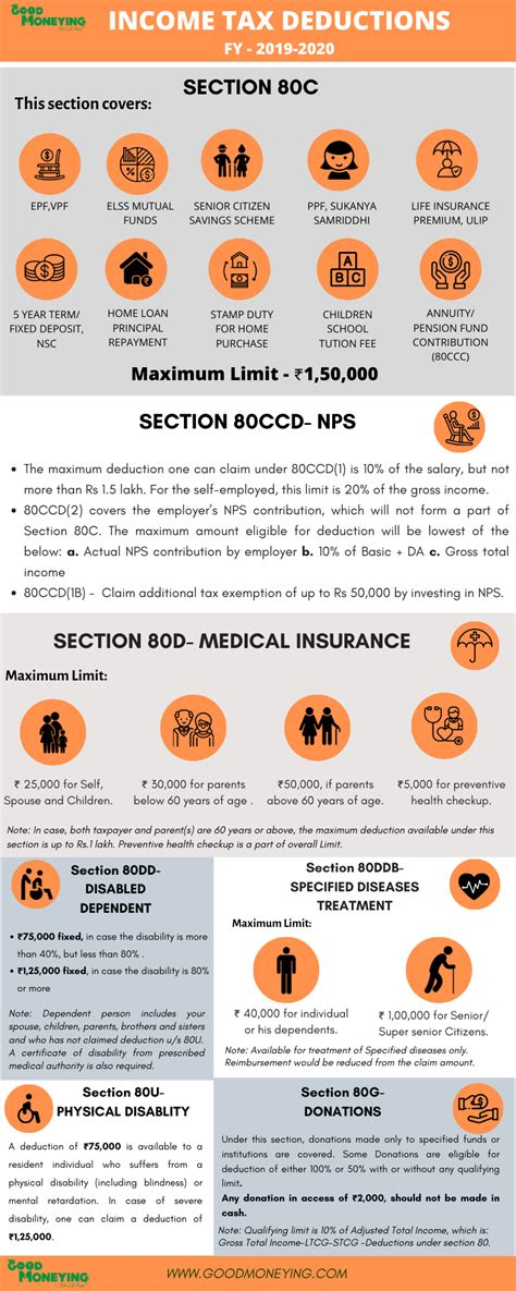 income tax deductions list   infographics