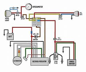 14 Best Mini Chopper Electrical Wiring Diagrams Images On
