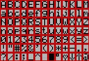 Zeichensatz 8x5 F U00fcr Led Display