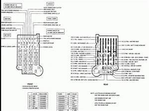 1997 Chevy Blazer Fuse Box Diagram