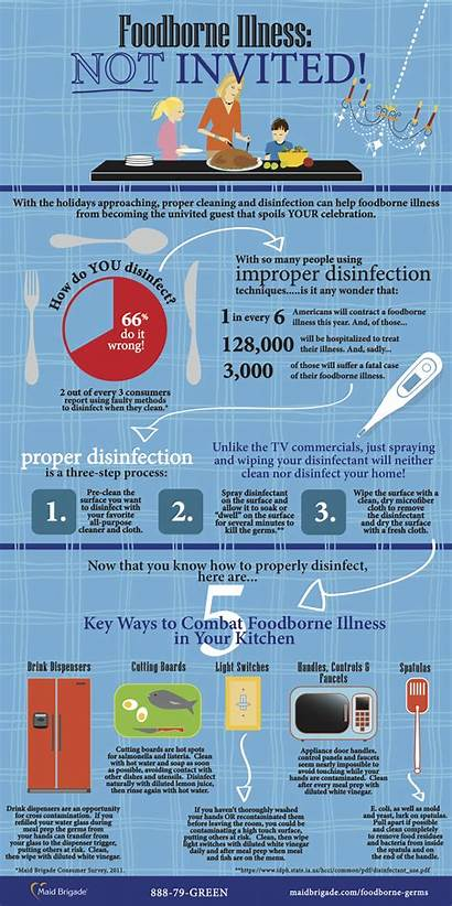 Foodborne Illness Infographic Poisoning Holiday Prevention Tips