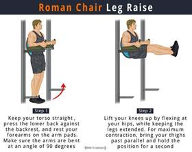 roman chair leg raise exercise how to do muscles worked