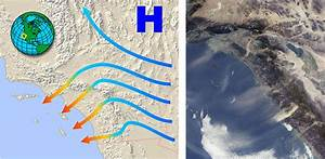 Atmospheric Movements And Flow