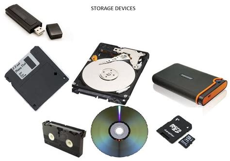 Different Hard Disk Types