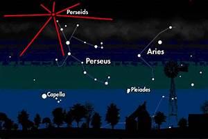 Diagram Of Meteor