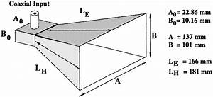 Design Of X Band Pyramidal Horn Antenna