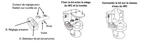 comment installer une toilette wc japonaise