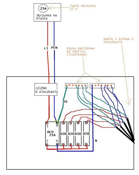 instalacja elektryczna w domu 3 elektroda pl