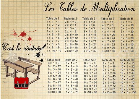 table multiplication imprimer format a4
