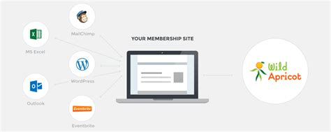 email membership card template welcome new members right with these 9 email tips