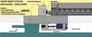 Springland Commercial Sweep Auger Bin Unloading System
