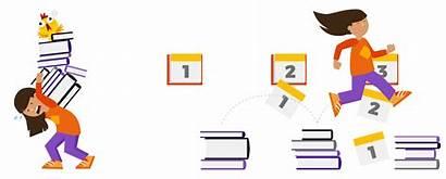 Spacing Testing Learning Kahoot Effect Psychology Method