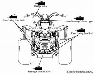 Kymco Mongoose 250 Atv Online Service Manual