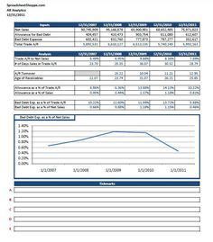 balance sheet reconciliation template accounting tools