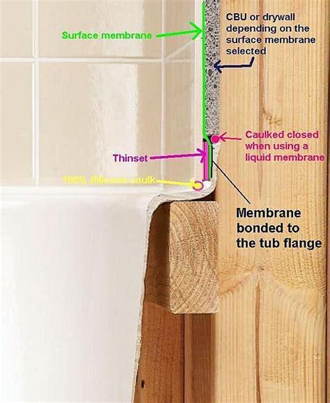 cross section  tub flange bath remodel tub surround