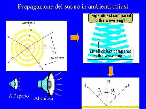 fisica tecnica ambientale dispense suono dispensa universitaria per l esame di fisica