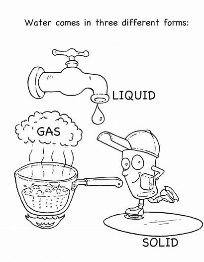 Matter Coloring States Solid Gas Liquid Pages