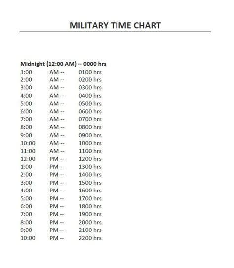 time chart template search results for military time clock chart printable
