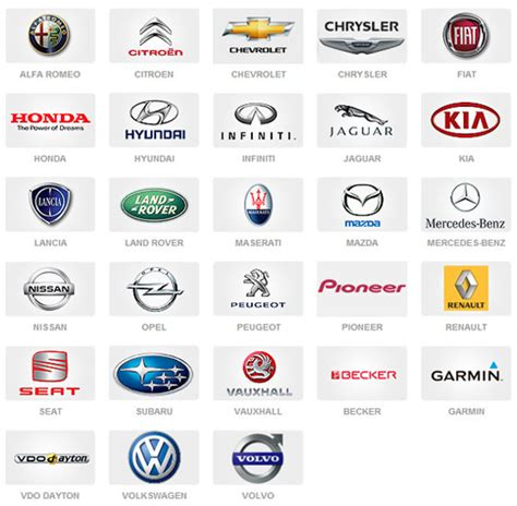 All Car Brands In The World  Wwwimgkidcom  The Image