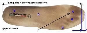 Semelles Pour Chaussures Trop Grandes : les semelles sas mecacote ~ Melissatoandfro.com Idées de Décoration