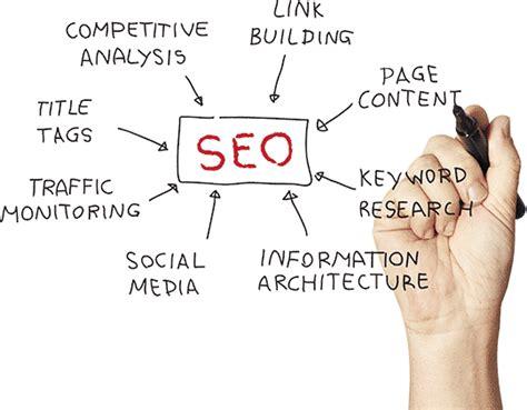 get seo boston ma seo search engine optimization company