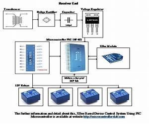 Xbee Based Device Control System Using Pic Microcontroller