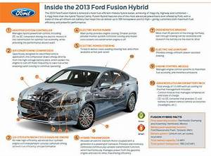 2014 Ford Fusion Hybrid Photos  Informations  Articles