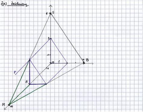 parallele geraden berechnen abstand paralleler geraden