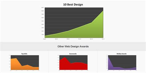 web design awards best web designs of 2012 released across all categories by