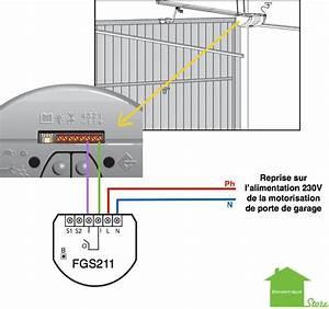 commande ouverture porte garage maison intelligente With commande porte garage electrique