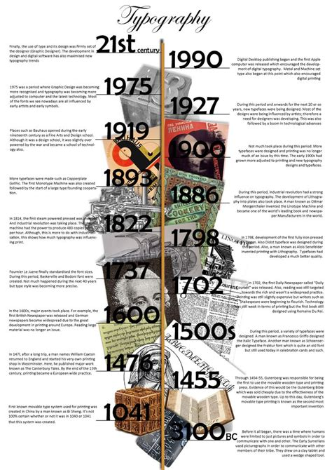 History Of by A Designers Journal It S History Typography Timeline