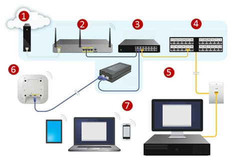 wired home network diagram somurich