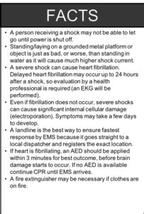 facts electrical safety