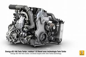 Moteur F1 2018 : moteur renault diesel bi turbo de 160 ch inedit ~ Medecine-chirurgie-esthetiques.com Avis de Voitures