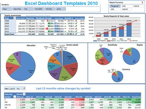 excel dashboard spreadsheet templates  microsoft
